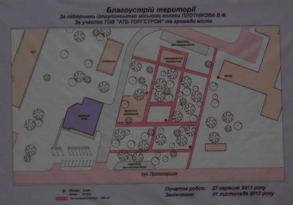 Схема запланированных работ, по строительству магазина АТБ в Цюрупинске (фото)