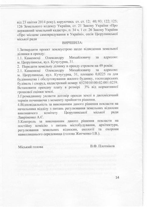 Состоялась сессия цюрупинского городского совета