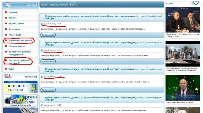 Сколько официально заработал цюрупинский мэр и его команда за прошлый год?
