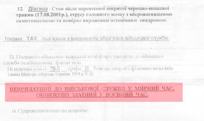 Политические заказы цюрупинского военкома взяточника