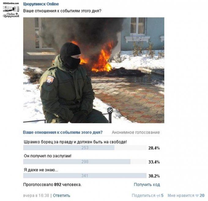 """Цюрупинчане в своем большинстве не оценили вчерашние действия """"Правого Сектора"""""""