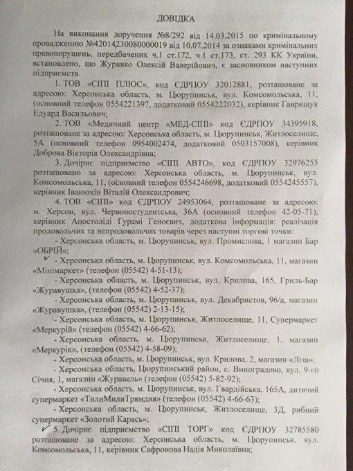Илья Кива лично занялся Алексеем Журавко