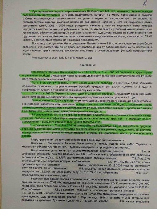 Как и за что судили олешковского депутата