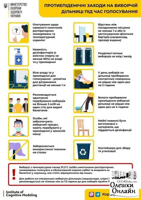 Як безпечно проголосувати на виборах: Інфографіка