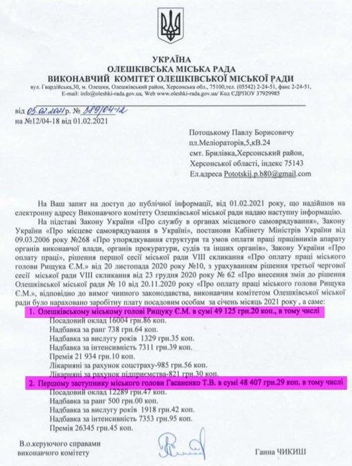 Сколько чиновники Олешковской ОТГ заработали за январь