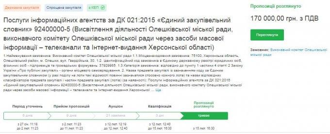 Во сколько Олешковской ОТГ обходится пиар Рищука