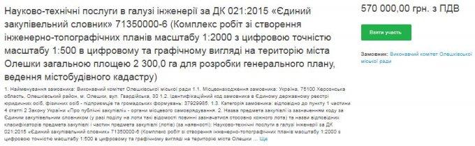 Во сколько бюджету Олешковской громады обойдутся топографические карты