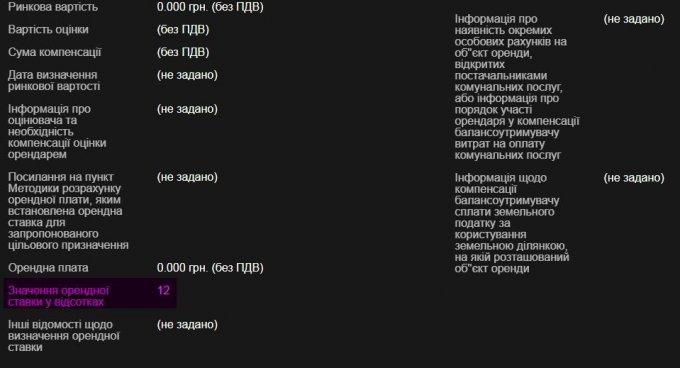 Хроники грабежа Олешковской ОТГ