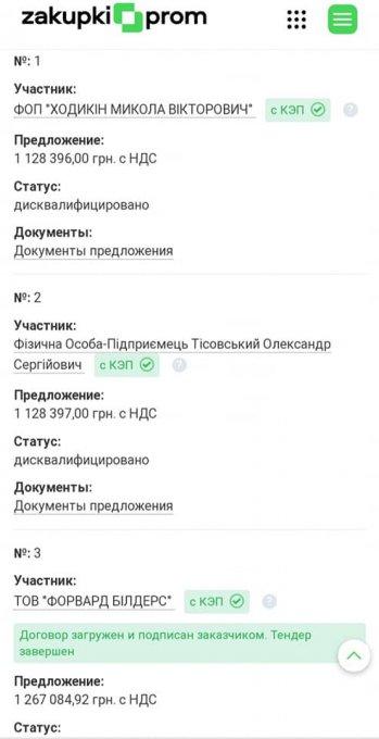 Почему в бюджете Олешковской ОТГ нет денег