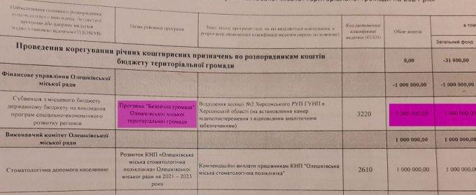 Главное было пофотографироваться или как в Олешках воплощают совместную программу с Национальной полицией