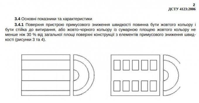 ДСТУ пристроїв примусового зниження швидкості і те, що зробили в Олешках